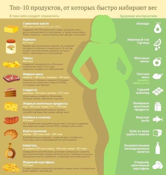 Как не набрать вес во время беременности /