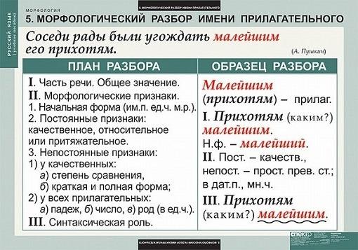 Русский язык и литература: